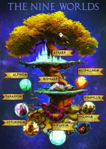 The Nine Worlds of the Tree of Life in Norse Mythology